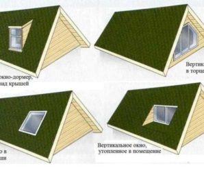 Необходимость окон в крыше своего дома, фото, цена!