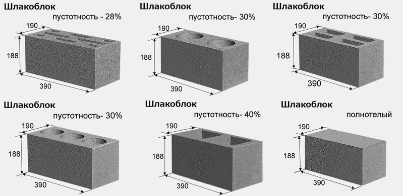 На фото показаны стандартные размеры блока