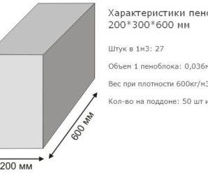 Сколько пеноблоков в кубе 200 300 600, количество блоков в поддоне.