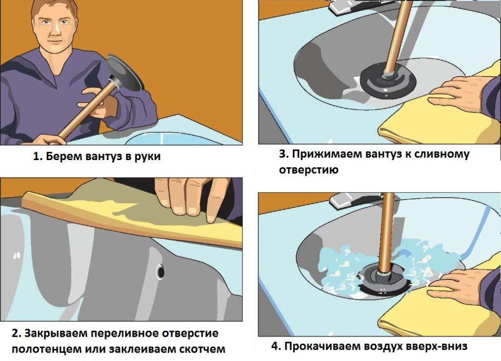 На фото показано как правильно устранение засора в ванной вантузом