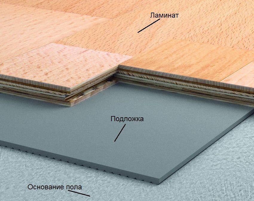 Выбор толщины подложки под ламинат.