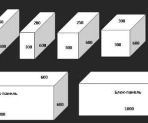 Состав пеноблока — пропорции для 1 м3 пенобетона!