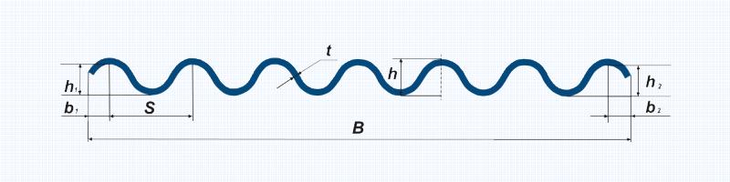 Форма шифера с условными обозначениями.