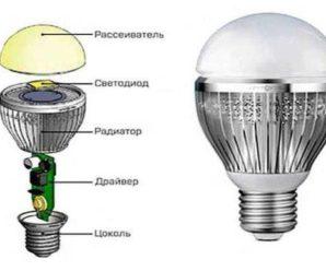 Какую светодиодную лампу лучше выбрать?
