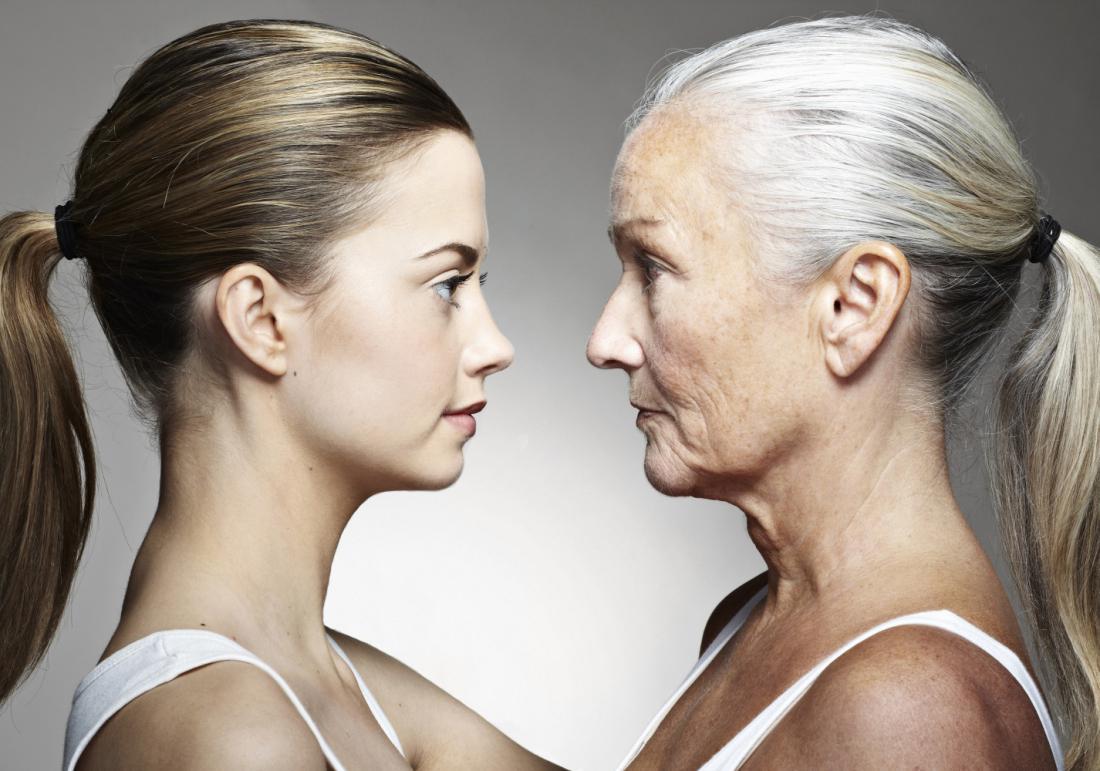 Привычки старения
