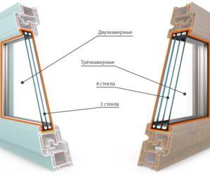 Какая разница между трёхкамерным и двухкамерным окном