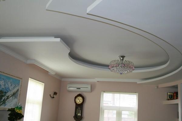 Как сделать фигурный потолок из гипсокартона