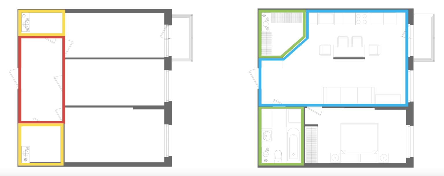 Отличие перепланировки от переустройства квартиры