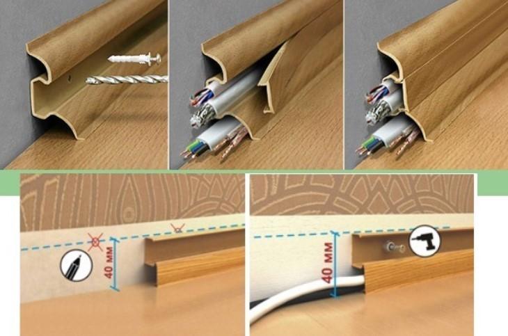 Проложенный кабель по кабель-каналу