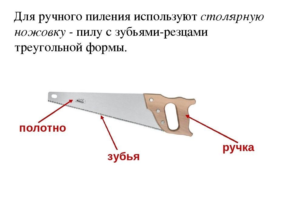 Столярная ножовка