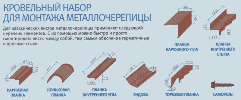 Двускатная крыша металлочерепицей своими руками